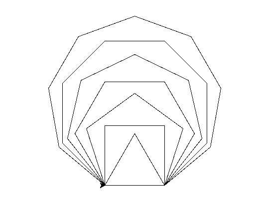 Exercise using loops to produce regular polygons overlapping